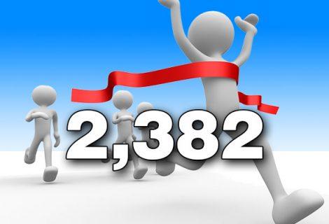 D2d enrolls 2,382nd participant